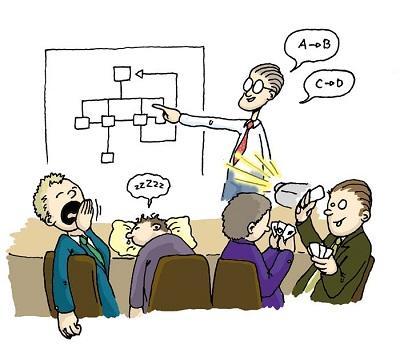 Những lỗi cần tránh trong bài thuyết trình của bạn