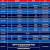 SAFF Championship 2013 Fixtures(Updated)