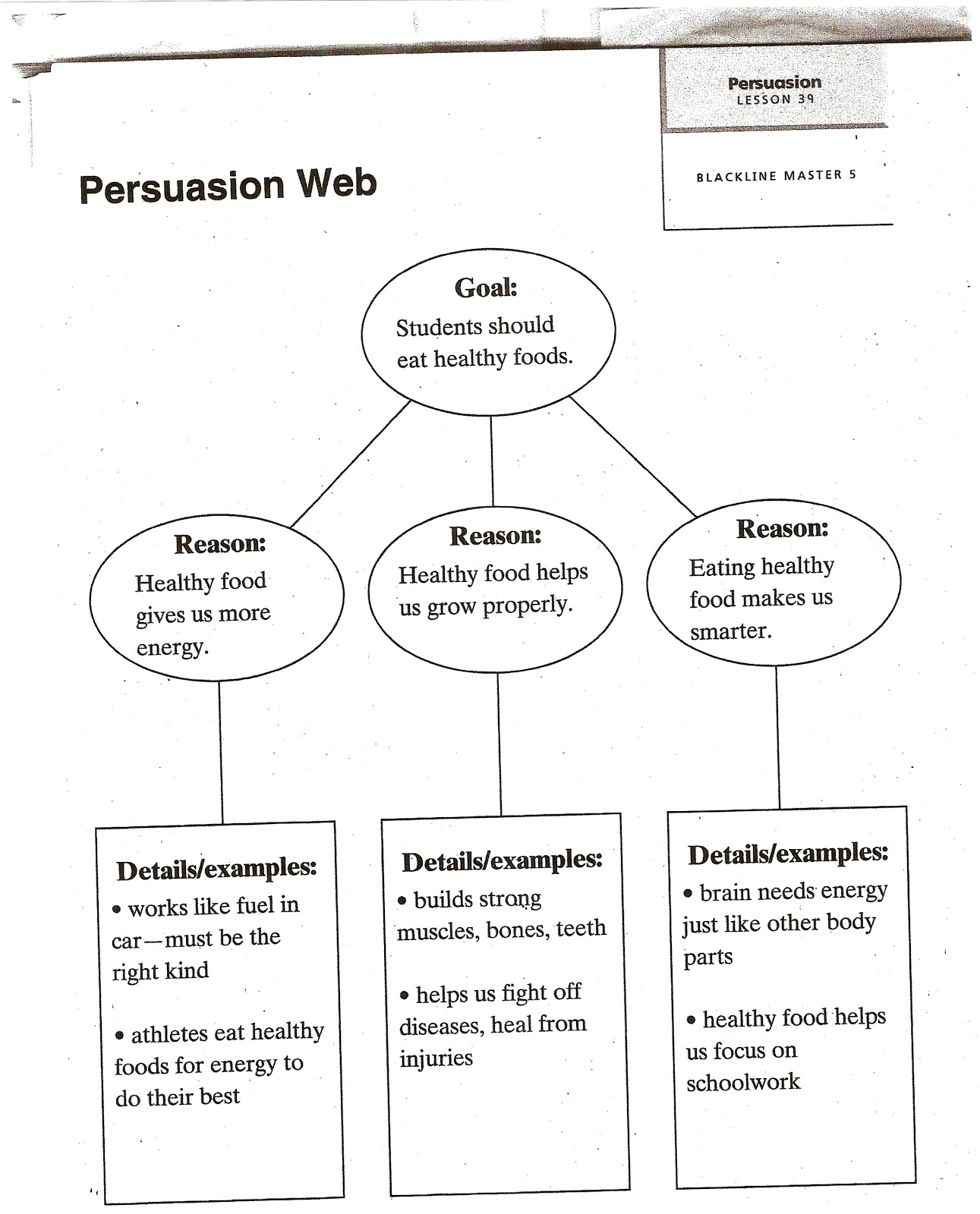 persuasive analysis essay example types of persuasive essay three ...