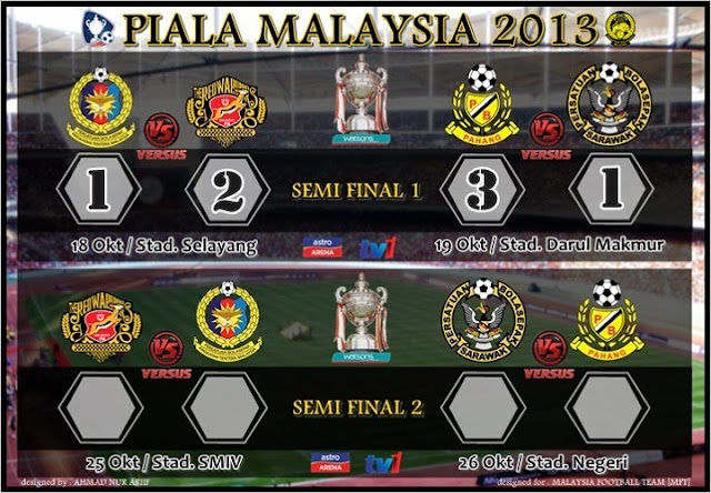 Keputusan Pahang vs Sarawak 19 Oktober 2013 - Separuh Akhir Pertama Piala Malaysia 2013