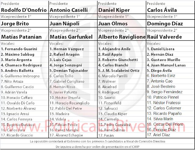 Listas completas de candidatos, listas, candidatos, presidente, elecciones, 2013, River, River Plate,