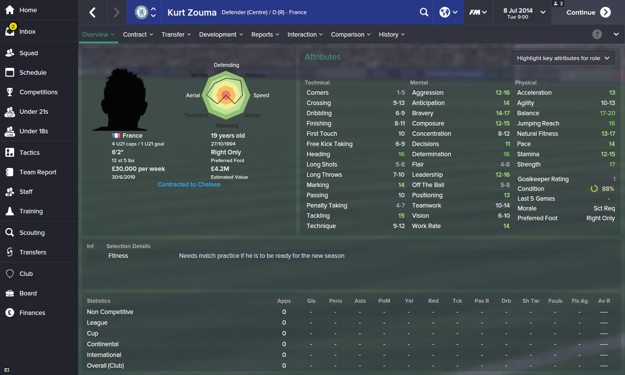 football manager 2015 wonderkids kurt zouma