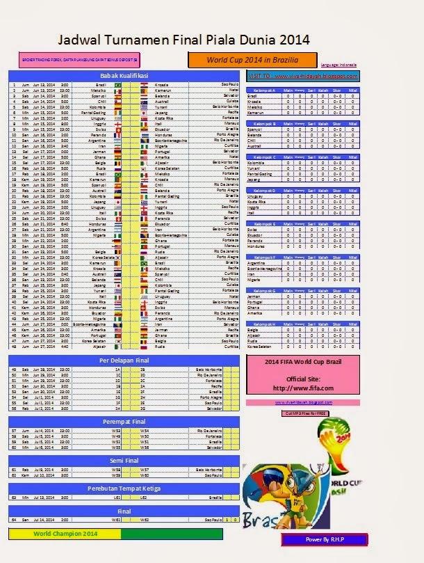 ... pertandingan hasil 13 juni 2014 03 00 sao paulo brazil vs croatia 3