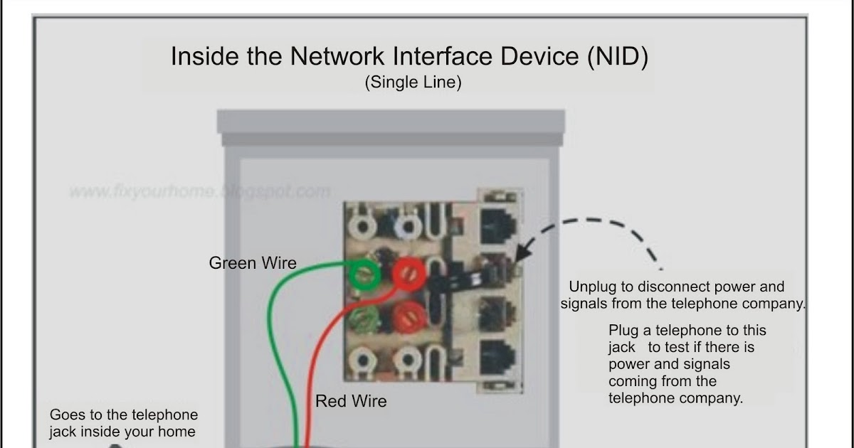 Fix Your Home  Telephone Network Interface Device  Nid
