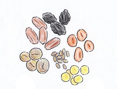 draw dried fruit