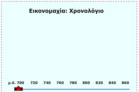 http://ebooks.edu.gr/modules/ebook/show.php/DSGYM-C117/510/3330,13433/extras/html/kef3_en19_eikonomaxia_xronologio_popup.htm