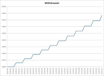 Withdrawals.jpg