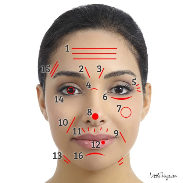 The Lines And Wrinkles Of Your Face Reveal Secrets To Your Body's Overall Health