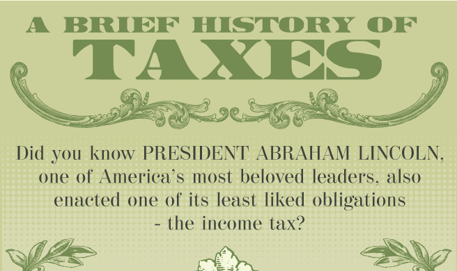 history of tax Facebook twitter google+ linkedin21kshares through most of its history, the federal government did not have the power to tax incomes how was it funded before the.