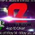 Rapzilla Top 10 Chart - Week of May 14 - May 20, 2014
