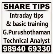 Intraday Share TIPS