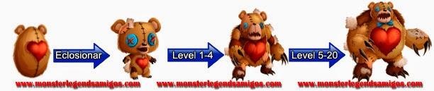 imagen del crecimiento del monster teddy fear