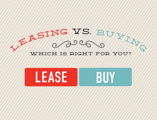 Should You Lease or Buy a Vehicle?