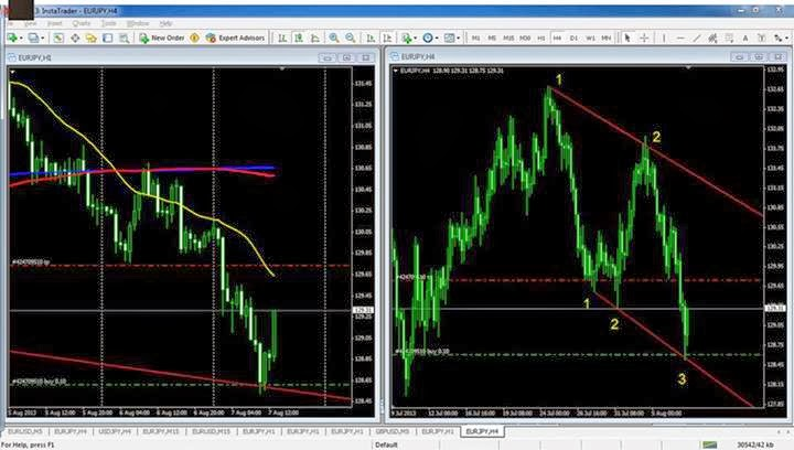 Contoh demo trading forex