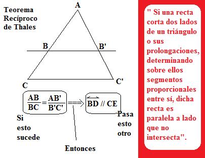Recíproco Teorema de Pitágoras