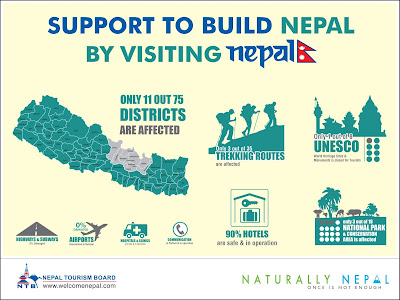 reality of tourism in nepal Nepal is known as an agricultural country in the world the statics shows that more than 66% of its population directly involve in agriculture.