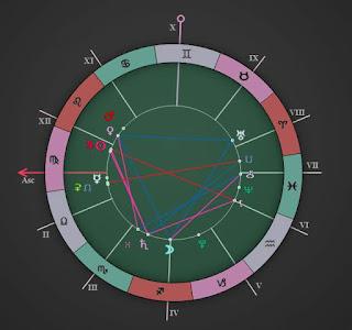august 24 daily astrology horoscope sagittarius