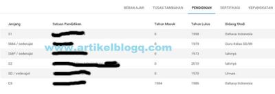 gambar7 web dapodikdas fitur baru PTK