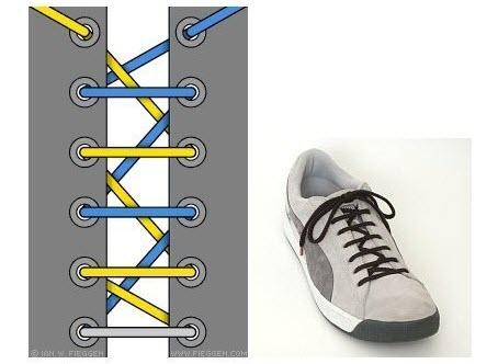 Cordones locos de Zapatillas