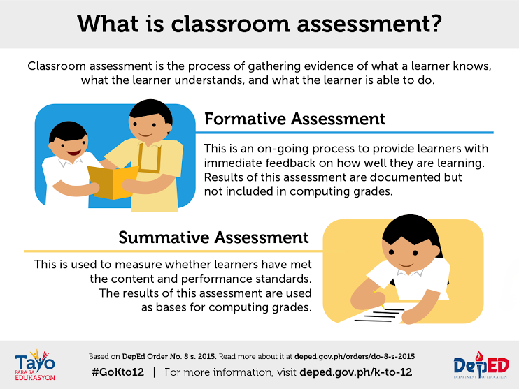assessment in the classroom Classroom assessment technique examples by thomas a angelo and k patricia cross from classroom assessment techniques: a handbook for college teachers , 2nd ed.