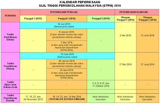 Kalendar Peperiksaan STPM 2016