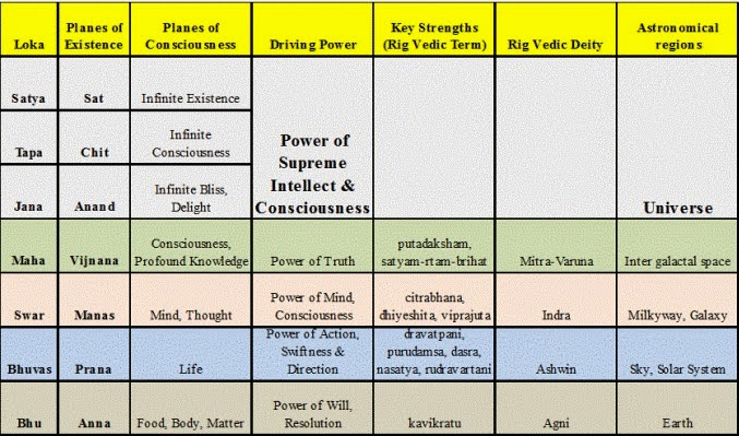 vamana avatar story in telugu pdf