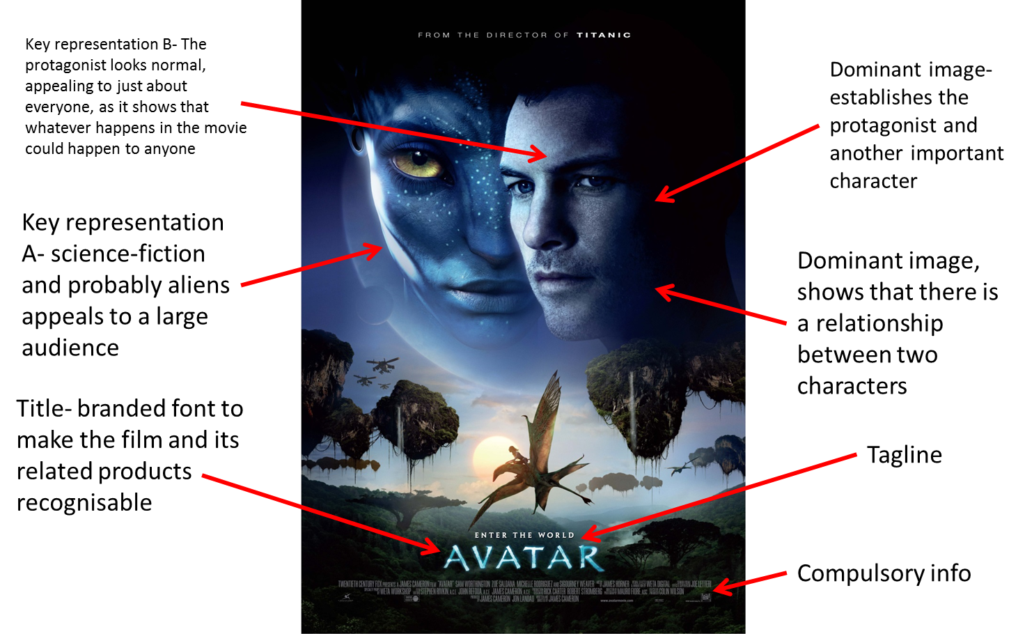 analysing a movie essay Writing an analysis of an ad or a short sequence from film or television mise-en-scene -- compare sets to other movie or television sets.