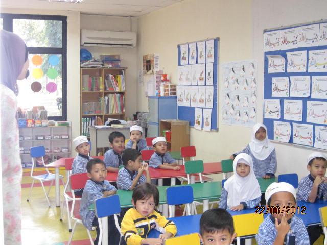 Gambaran sebuah kelas pra sekolah yang di pimpin seorang murobbi dan