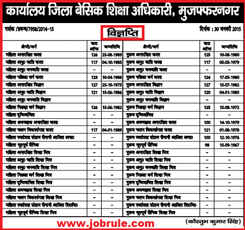 UP 72825 Prashikshu Shikshak PRT Bharti Latest News & District Wise Cut Off Marks February 2015