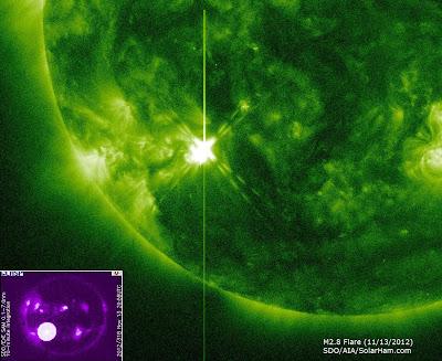 Llamarada solar clase M2.8, 13 de Noviembre 2012