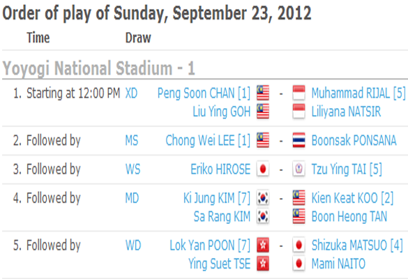 Jadual Final Badminton Terbuka Jepun 2012