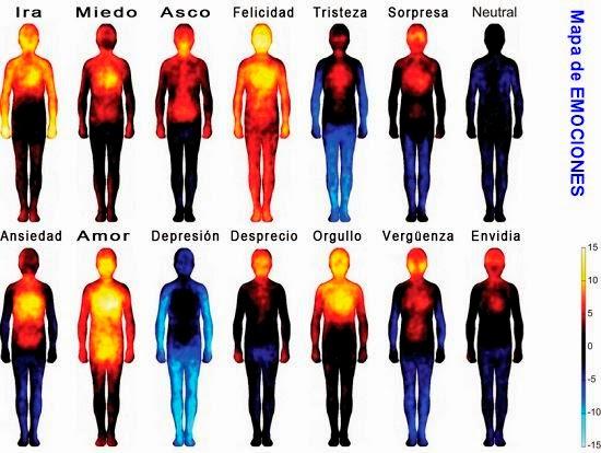Mobbing o Acoso Laboral : Conoce que emociones te produce