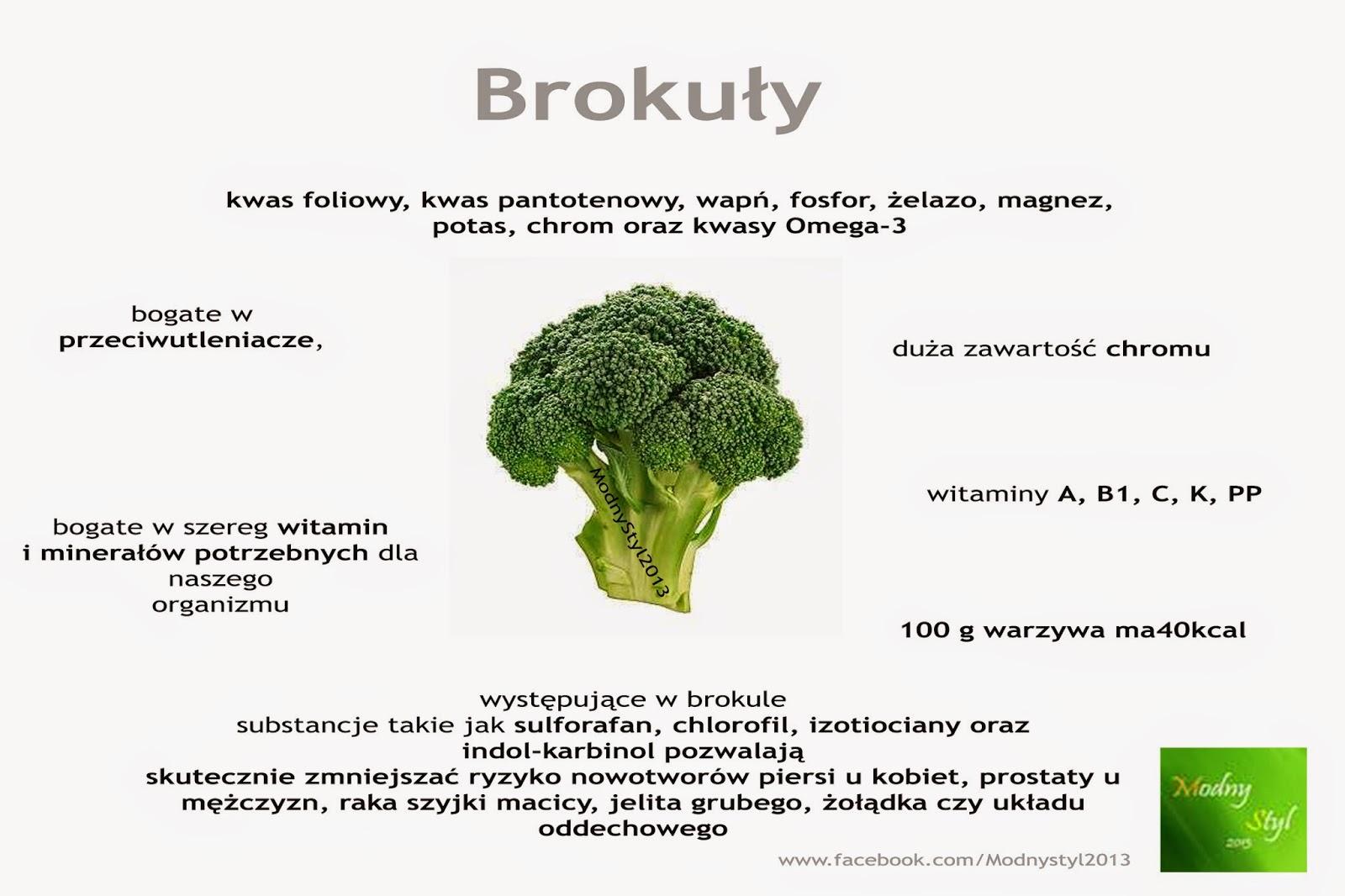 Brokuły dla zdrowia