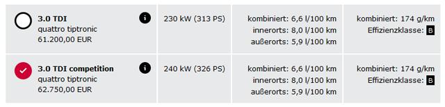 Audi SQ5 TDI competition prices