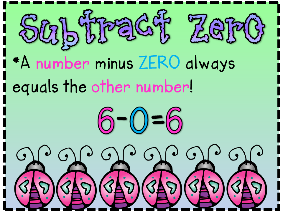 Step into 2nd Grade with Mrs. Lemons: Subtraction Strategies