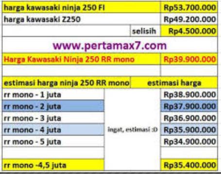Kawasaki Z250sl Indonesia Harga