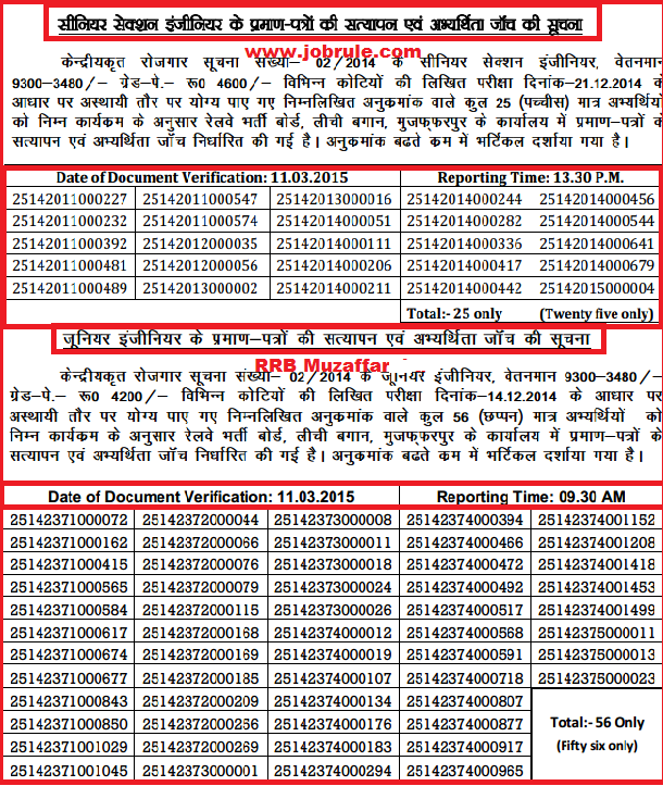 RRB Muzaffarpur CEN 2/2014 JE & SSE 14/12/2014 & 21/12/2014 Written Examination Result & Date of Document Verification
