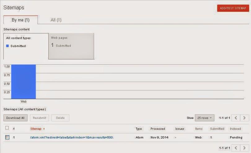 submit sitemap di google webmaster, cara submit sitemap blogger di google webmaster tools,  endolita.blogspot.com