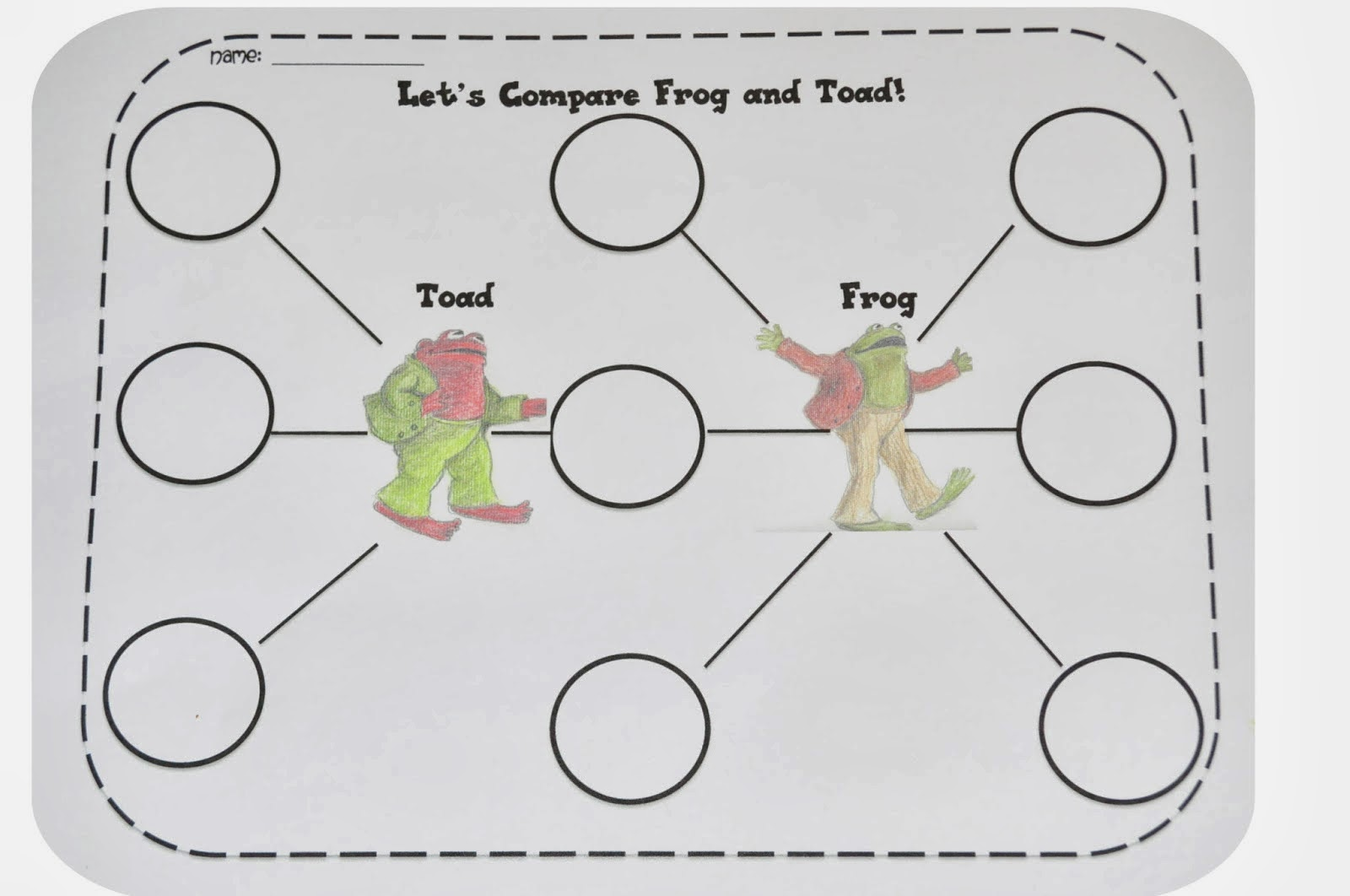 frog and toad compare and contrast essay Developing a thesis for compare-and-contrast essay - duration: 1:50 lorie shiveley 95,923 views 1:50.