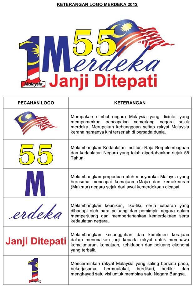 Logo Kemerdekaan Malaysia Ke 55