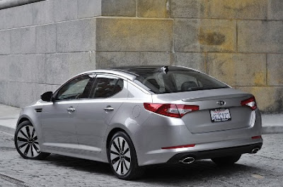 Kia Optima Car Wallpaper