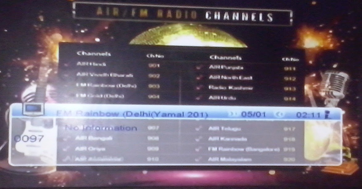 Free to Air, Indian TV, Free TV, Satellite TV, FTA Channels