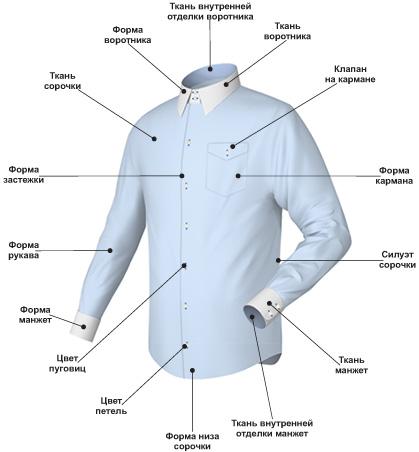 Как сшить рубашку мужскую фото