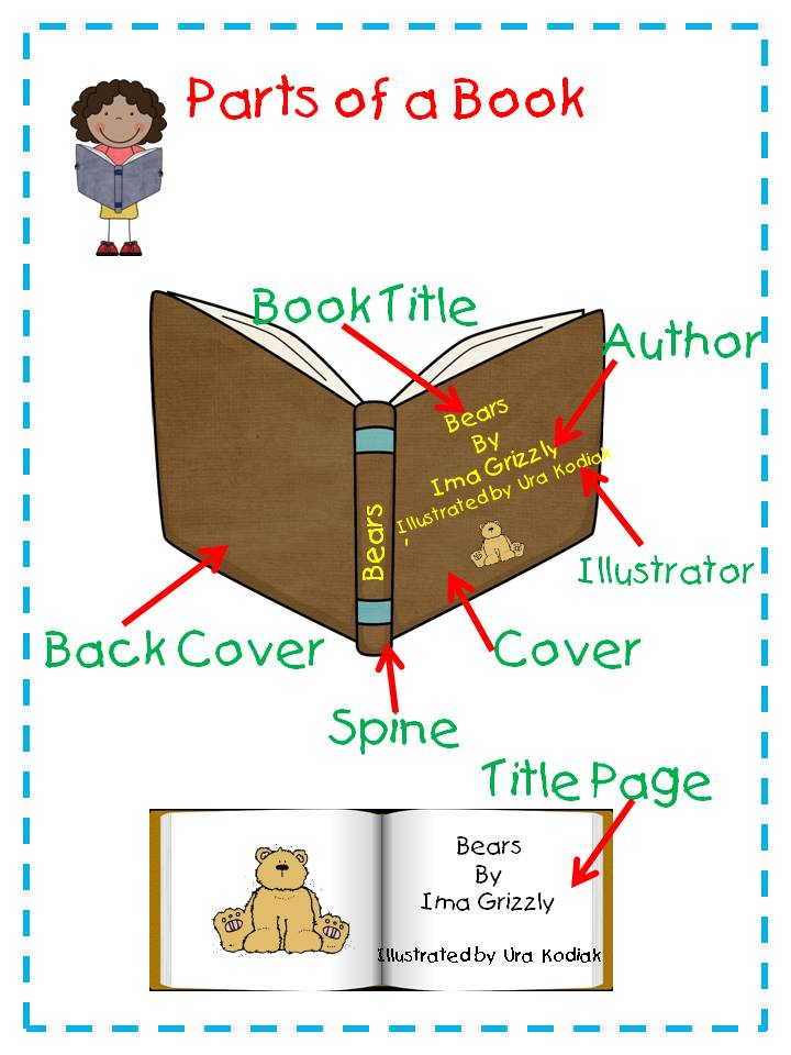 Parts Of A Book Lessons Tes Teach – Parts of a Book Worksheet