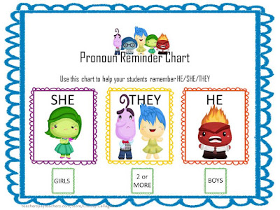https://www.teacherspayteachers.com/Product/Inside-Out-Language-Pack-2099006