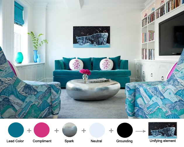 happy lady decorates: 3 Easy Steps To Choose The Right Color For ...