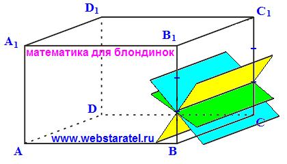 Прямоугольный параллелепипед и плоскости. Математика для блондинок.