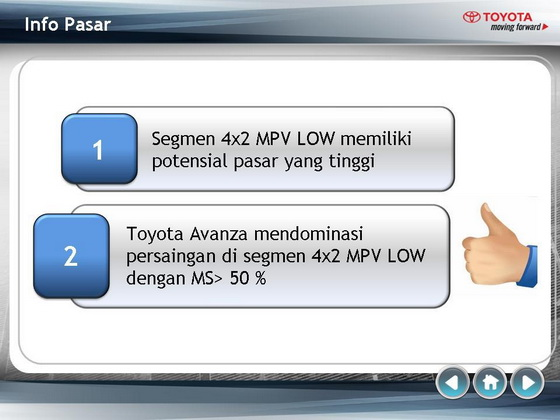 Keunggulan Toyota Avanza, Kelebihan ALL New Avanza Veloz, Exterior Mesin dan Line UP All New Toyota Avanza, Line Up Interior New Toyota Avanza, Spesifikasi Exterior Mesin All New Toyota Avanza, Interior New Toyota Avanza Tipe G dengan 4 Speaker, Line Up Exterior All New Avanza Veloz