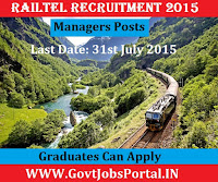 Railtel Recruitment 2015