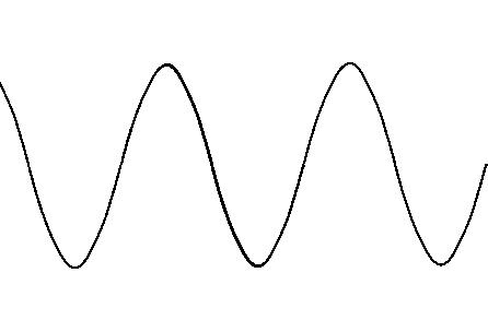 how to create a sinusoidal equation